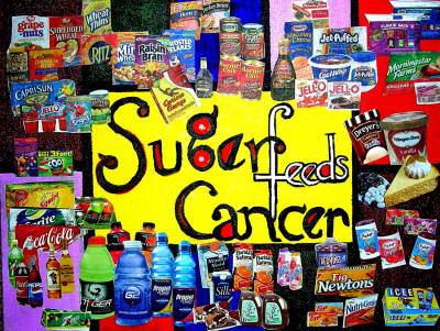 sugar-cancer